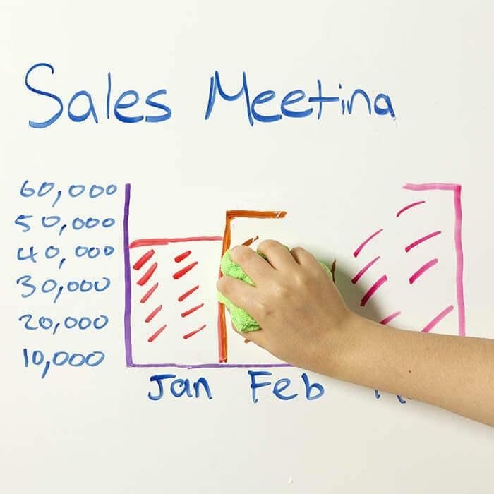 magnetic dry erase wall used in sales meeting created with magnetic whiteboard wall covering