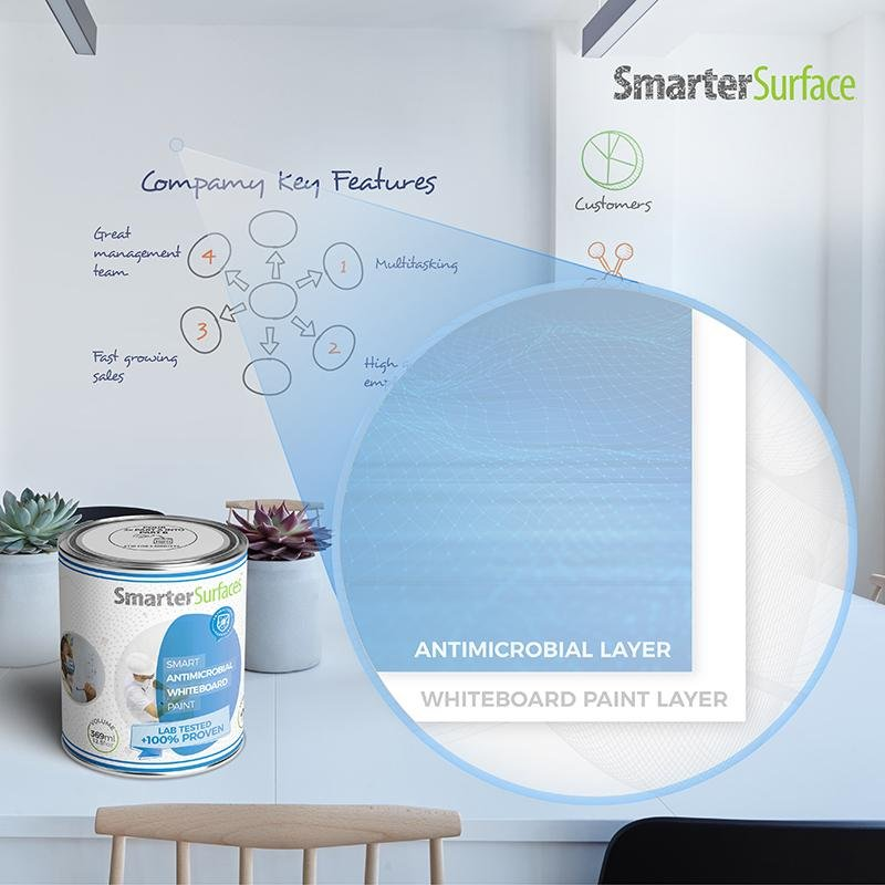 Smarter-Surfaces-Antimicrobial-Whiteboard-Paint-How-it-Works-with-paint-tin