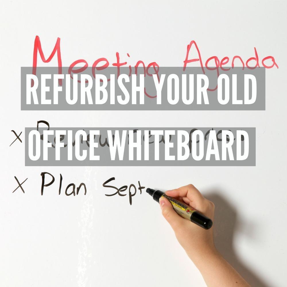 Meeting agenda on Smart Whiteboard Wall